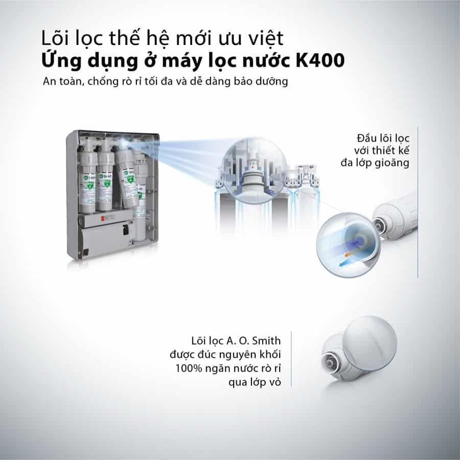 Aosmith-K400